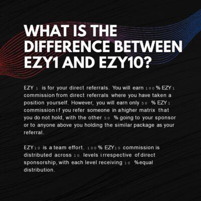 EZYTRX.COM FAQ 10