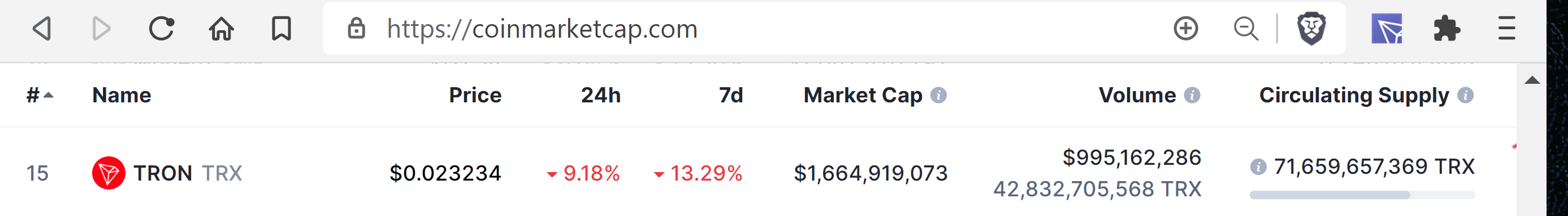 coinmarketcap.com currencies tron